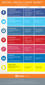 social-media-cheat-sheet-for-brands-infographic